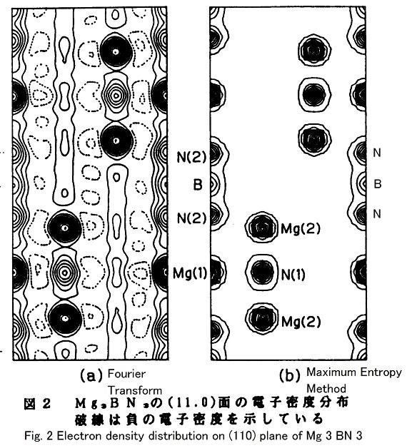 Mg3BN3_Low Pressure Phase Fig2-mini.jpg